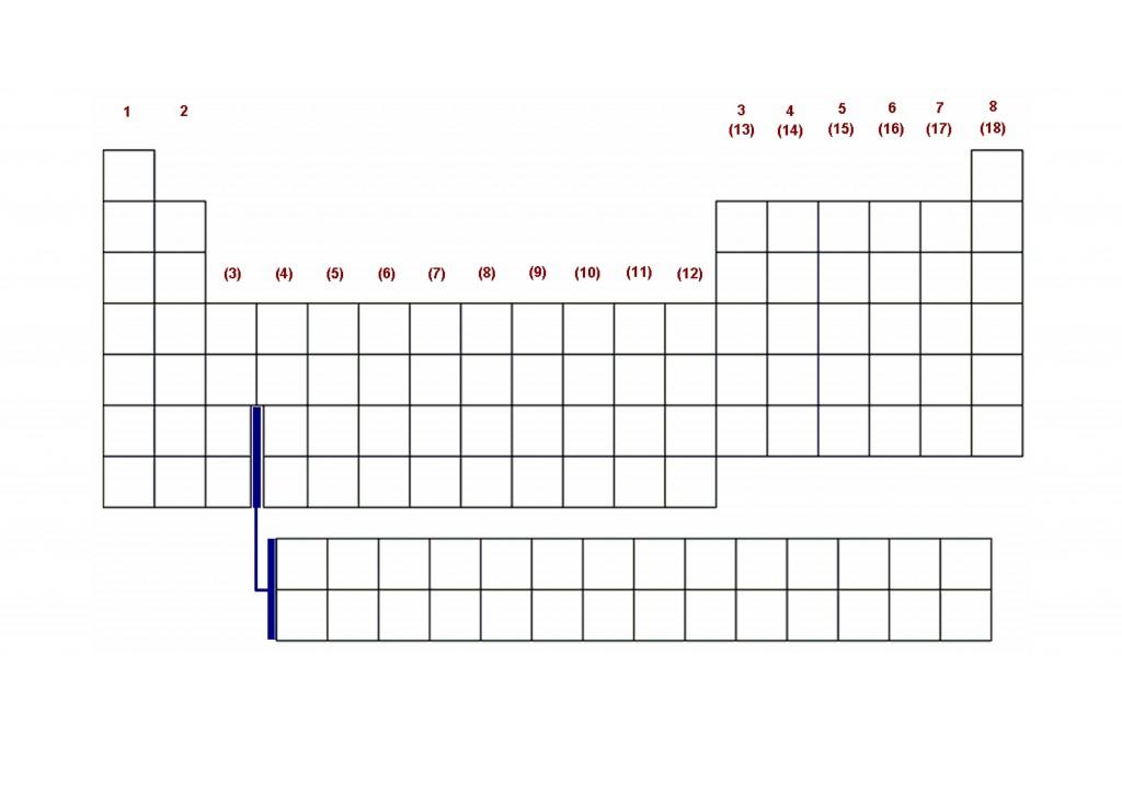 PeriodicTableBlank